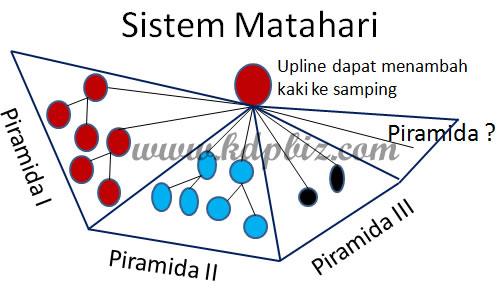 piramidaMatahari